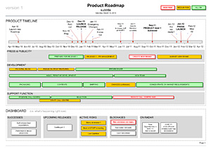 Picture of The Product Roadmap Template, with Project Dashboard