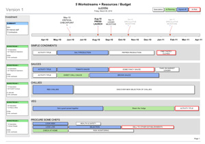Download the Roadmap Template with Resources and Budget