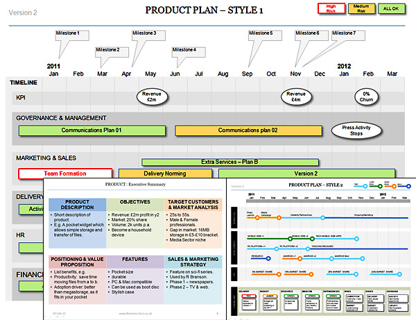 strategy planning template ppt
