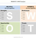 The Product SWOT analysis shows Strengths, Weaknesses, Opportunities and Threats