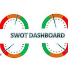 The SWOT Dials template has a white background version