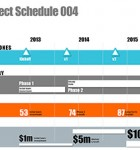The Project Schedule project plan gives a great overview for your Project Schedule presentation