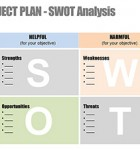 The Project Schedule SWOT template gives you a standard SWOT format in a modern layout.