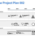 The Powerpoint New Project Plan template provides a great way to show your New Plans for your project.