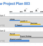 The powerpoint new project plan template has a range of Roadmap Formats